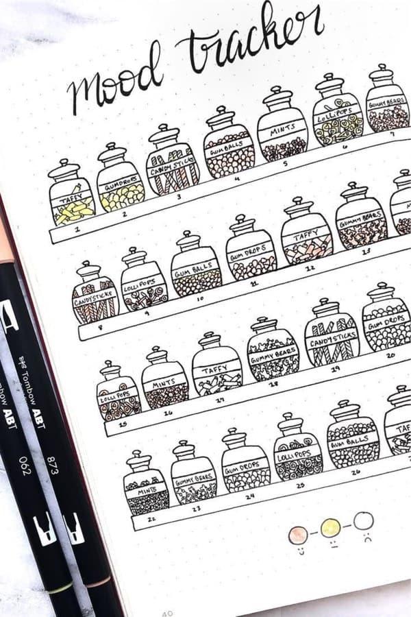 cute ideas for bujo mood tracker