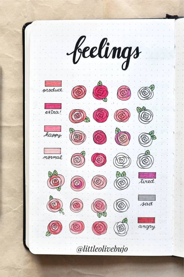 mood tracker with roses