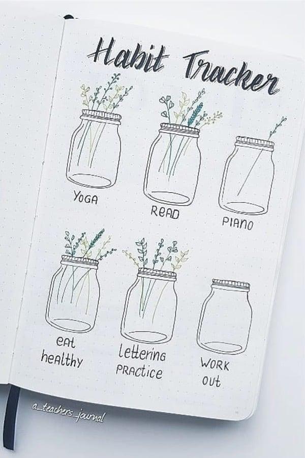 artsy tracker for habits