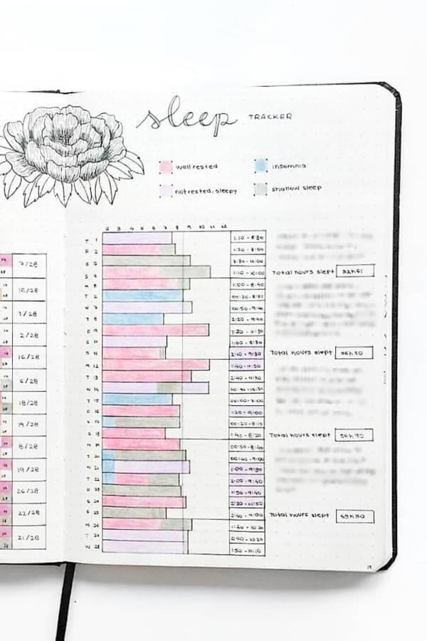 color coded sleep log in bujo