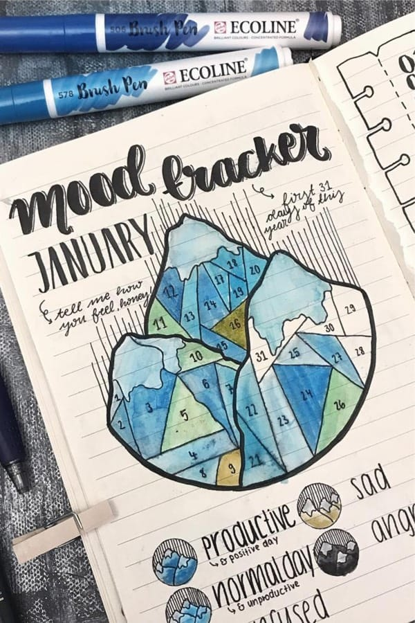 blue mood tracker ideas