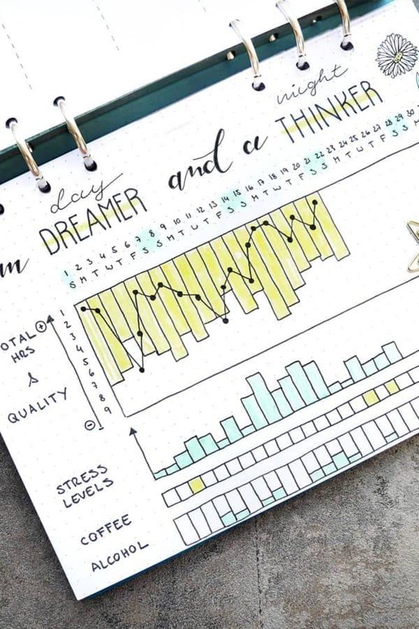 graph to tracker sleep in bujo