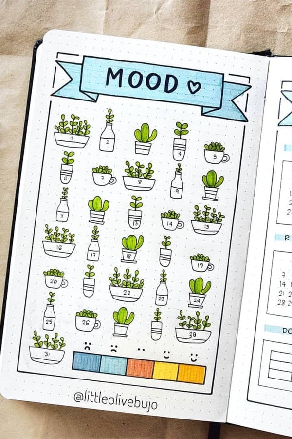 examples of mood tracker in bullet journal