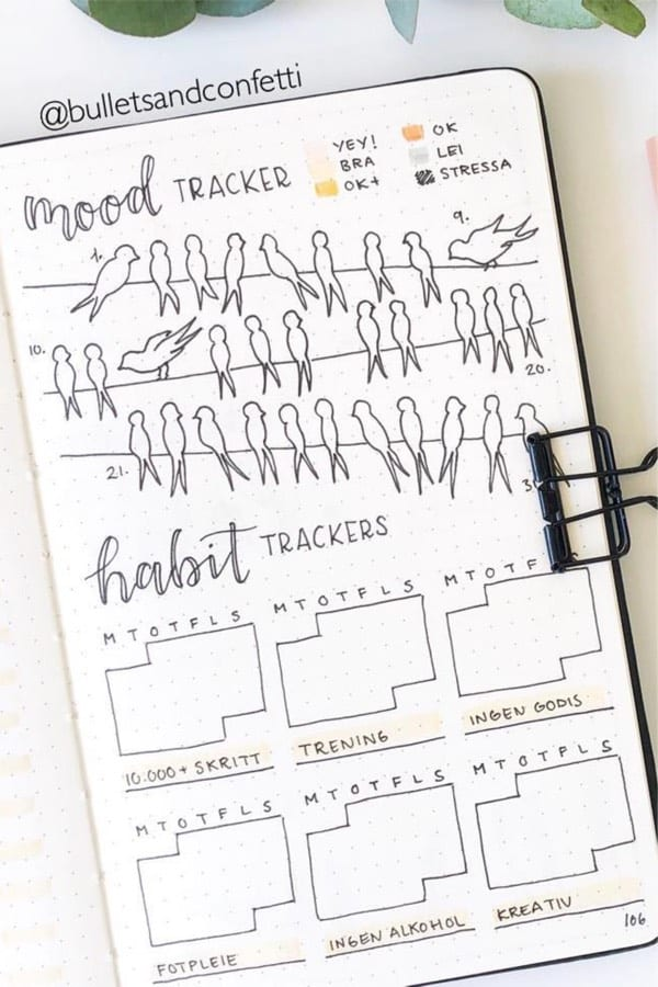 mood and habit spreads for may