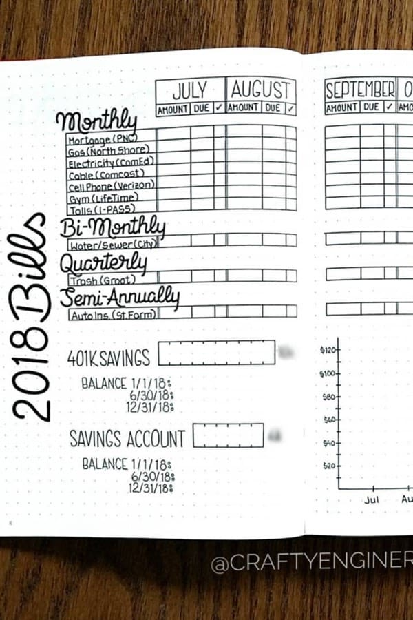 bill tracking in bullet journal