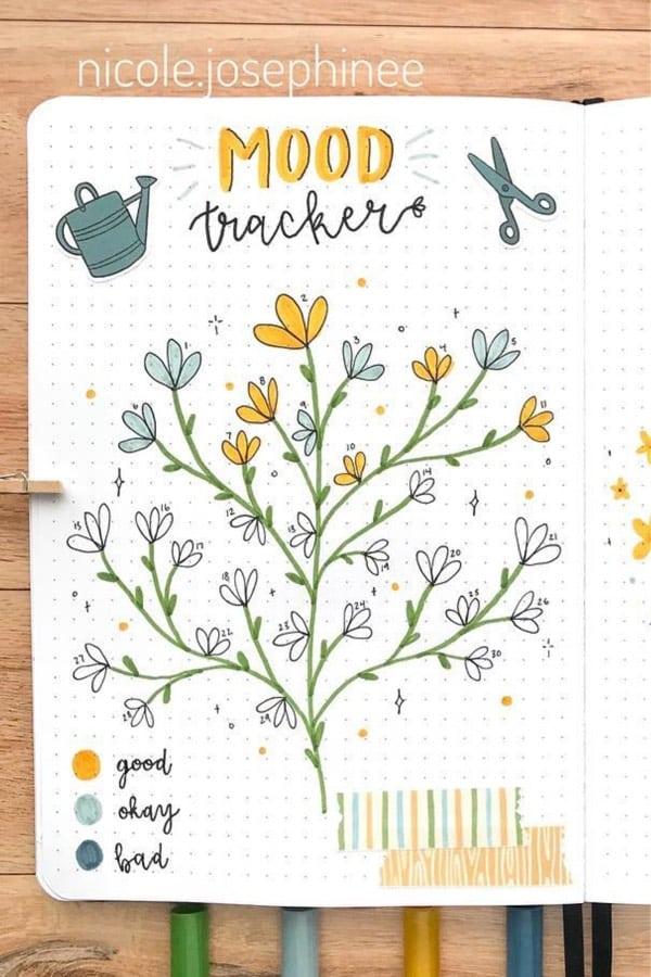 spring mood spread page