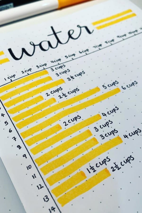 yellow bujo water tracker spread