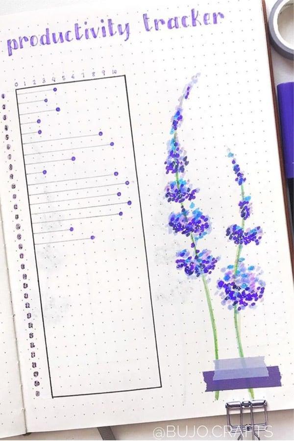 best ideas for bujo spread with purple