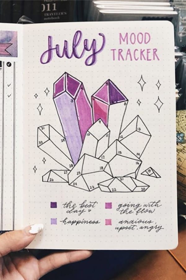 cute mood tracker with purple theme