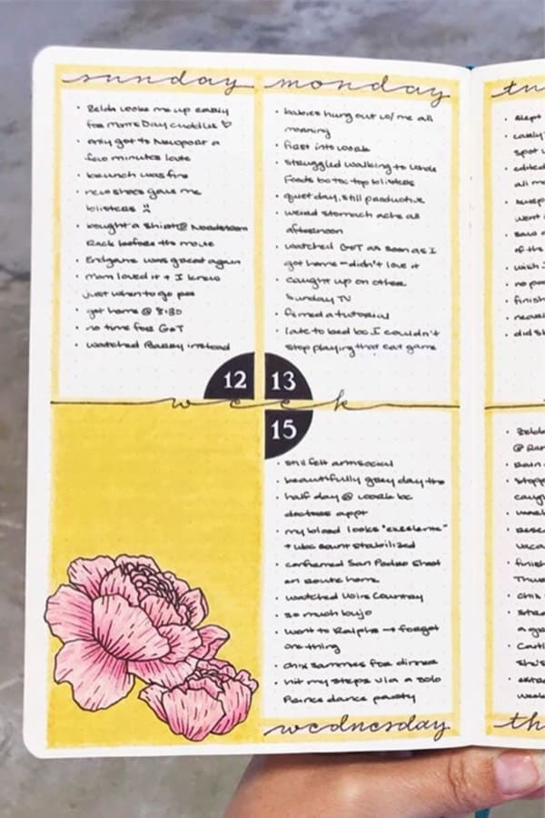 creative yellow bullet journal spread