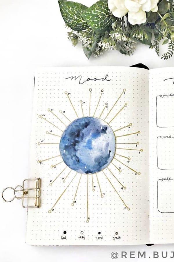 simple august mood tracker ideas
