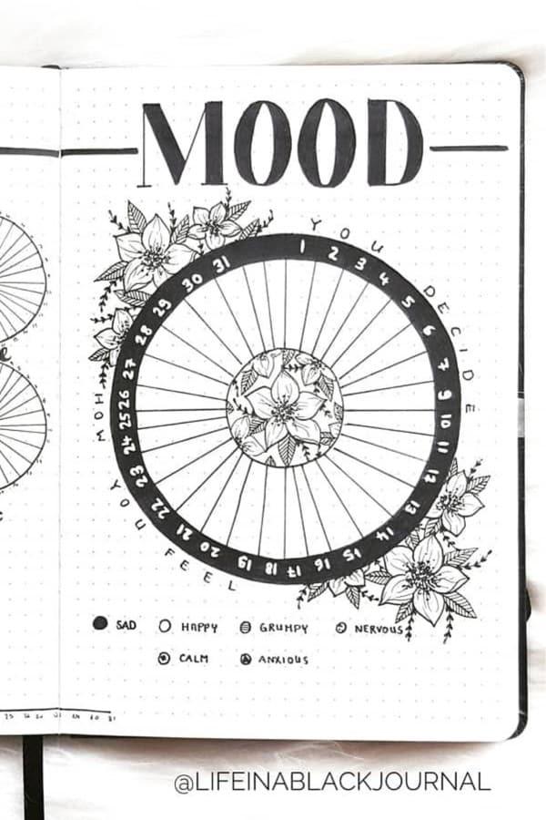 feelings tracker for august