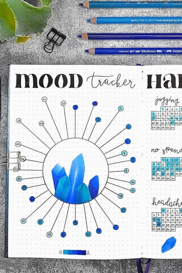 bullet journal spreads with blue crystals