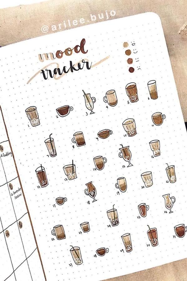 coffee theme mood spread