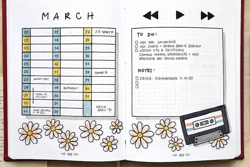 best flower ideas for bujo