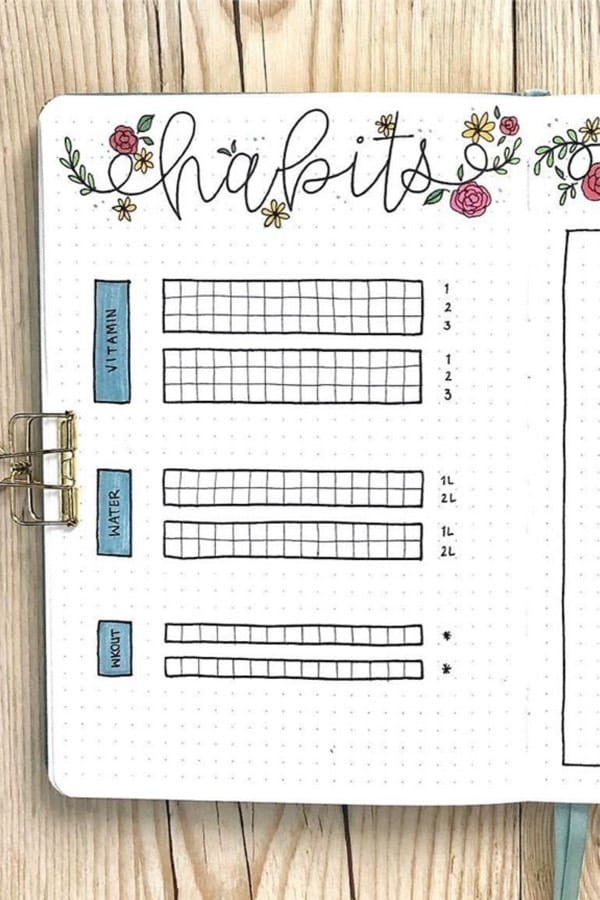 habit tracking spread with flowers
