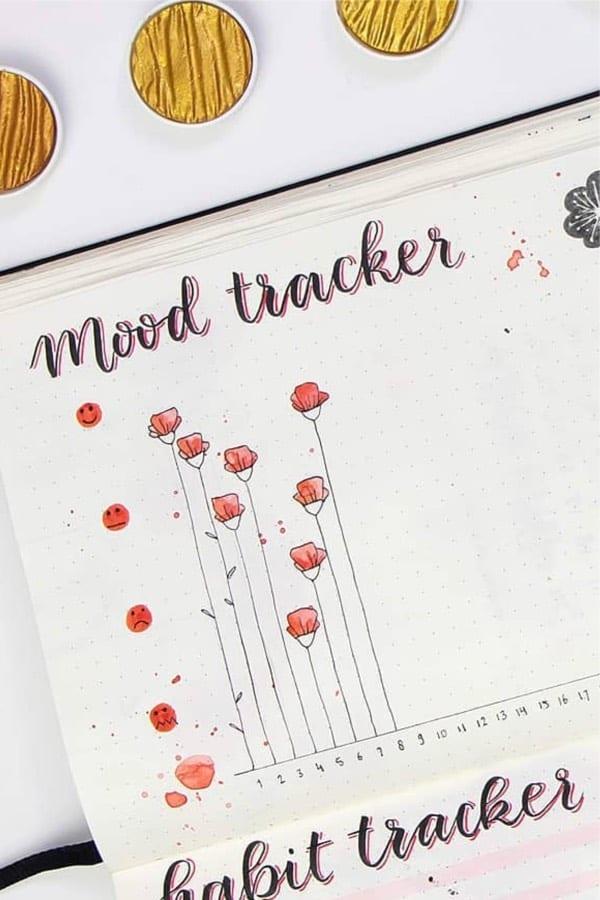 bullet journal mood tracking spreads for september