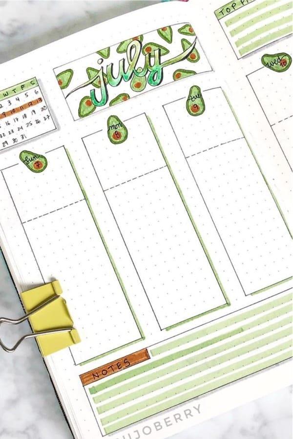 green avocado bullet journal spread