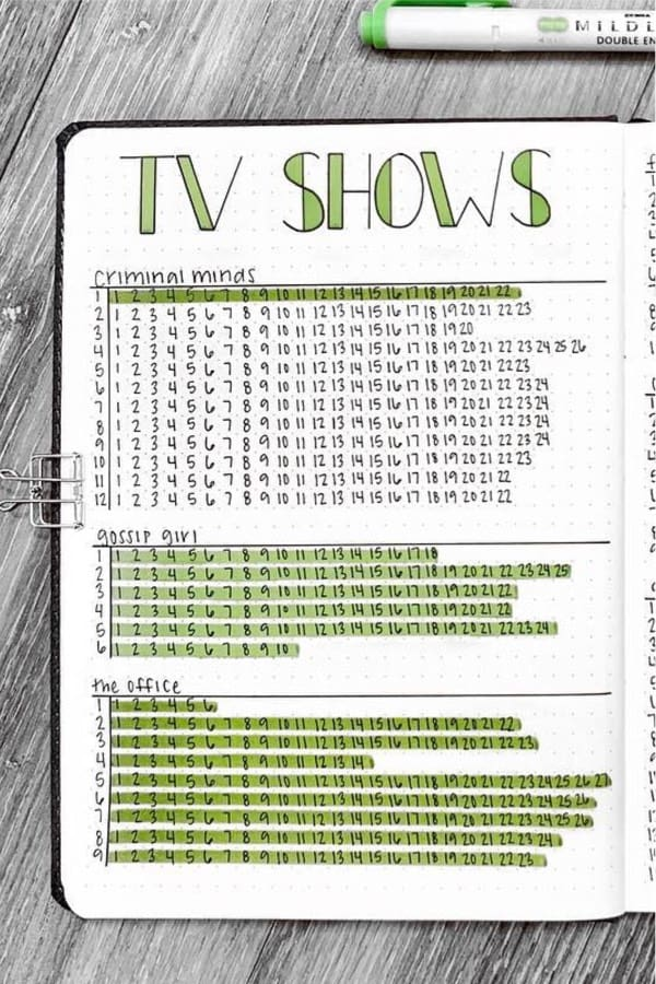 tv tracking spread in green