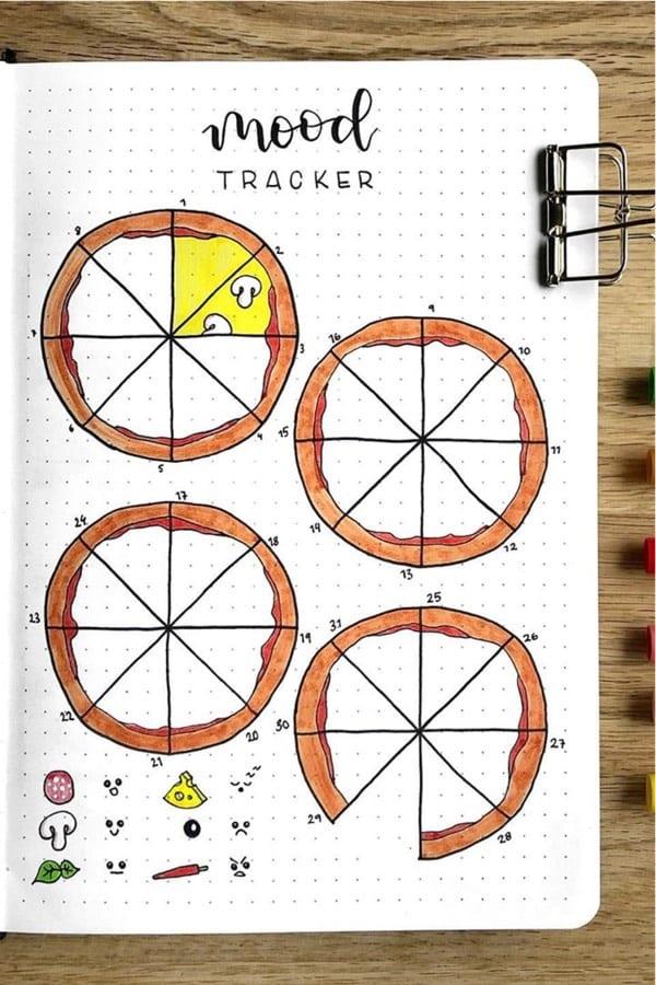 food themed bujo mood tracker