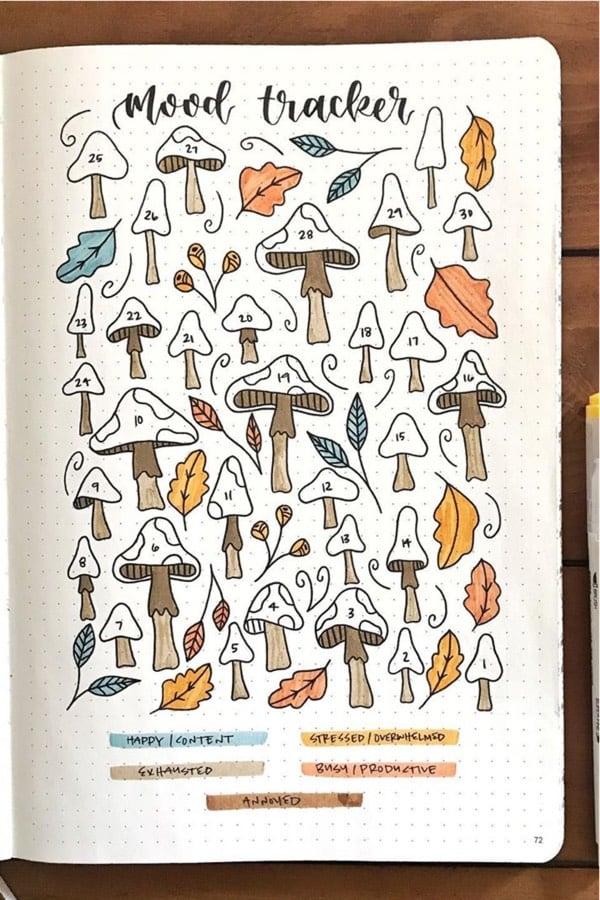 best mushroom themed bullet journal ideas