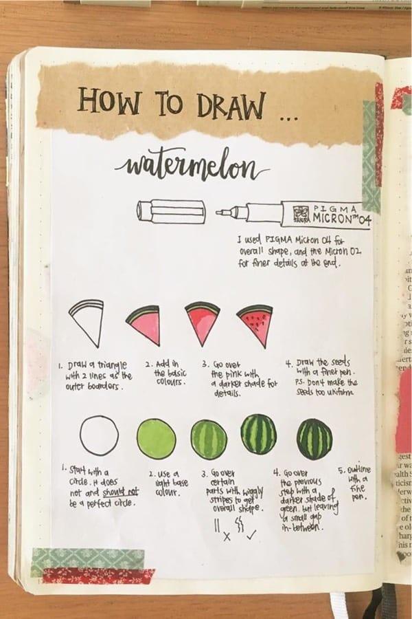 bujo watermelon bujo doodles