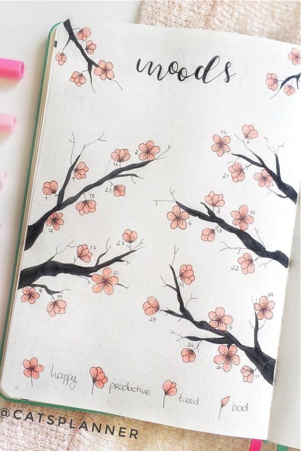 best cherry blossom themed bujo spreads