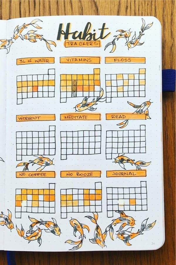 koi fish theme habit tracker