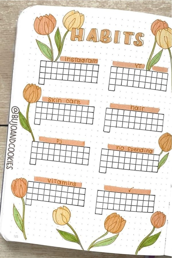 floral themed summer habit tracking page